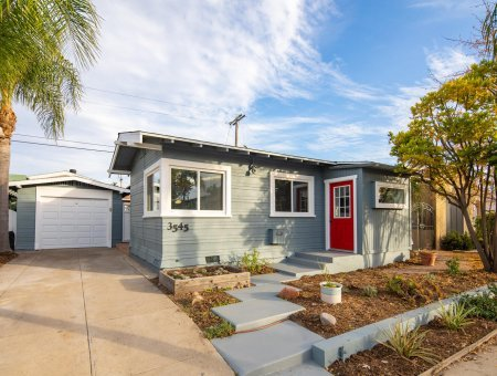 New Listing – 3545 Arizona St – Newly Remodeled in North Park