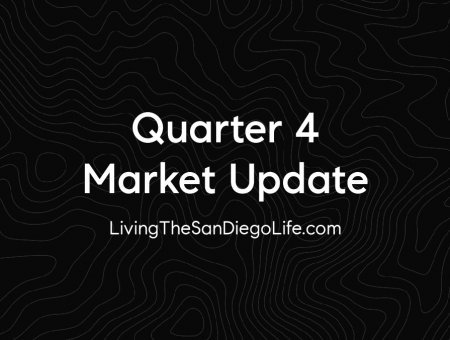 Quarter 4 of 2019 – 92101 Condo Market Update – Downtown San Diego